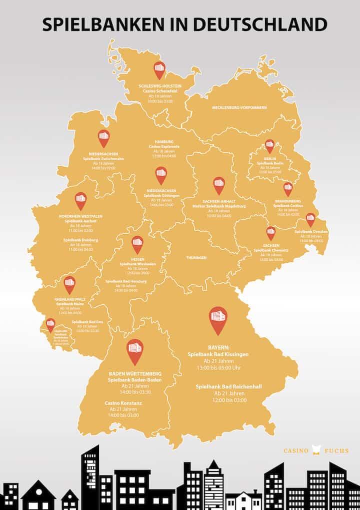Infografik - Spielbanken in Deutschland