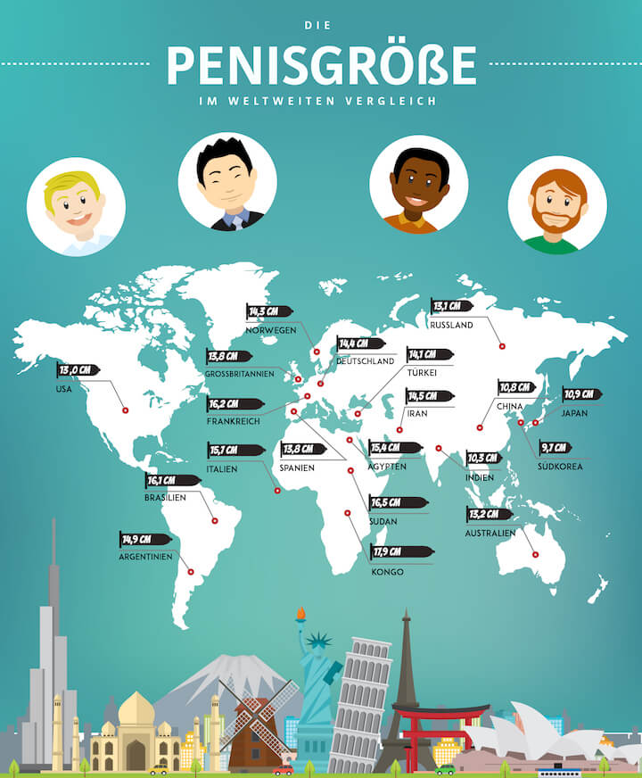 Infografik: Penisgröße im weltweiten Vergleich